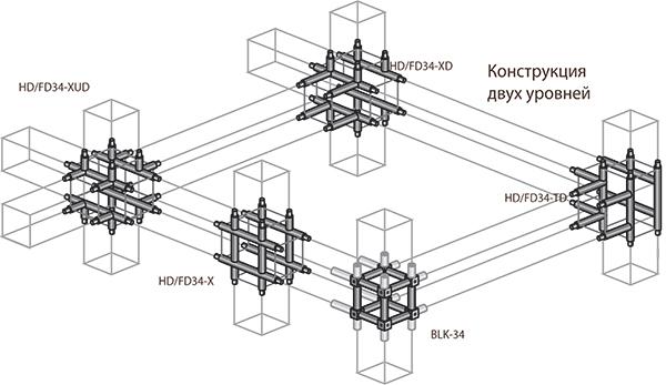 Угловые соединения Конструкиця 2-х уровней