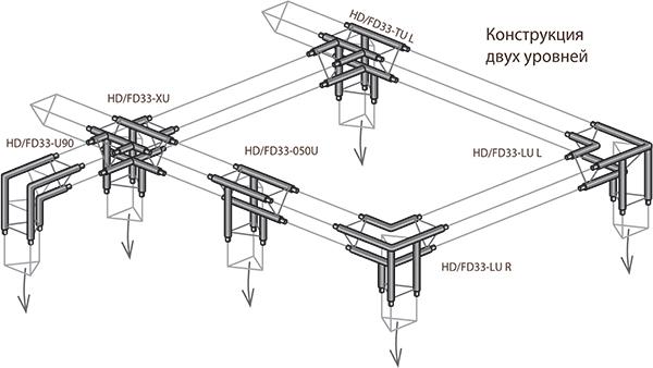 Угловые соединения_Конструкиця 2-х уровней
