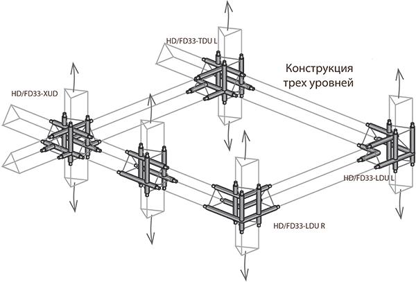 Угловые соединения_Конструкиця 3-х уровней
