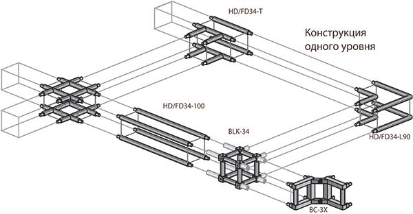 Угловые соединения Конструкиця одного уровня